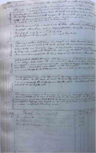 FARMING JOURNAL MANUSCRIPT 1824 HAMPSHIRE